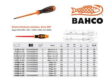 Imagen de DESTORNILLADOR BAHCO AISLADO PUNTA PLANA 1.6X10MM (IEC60900)